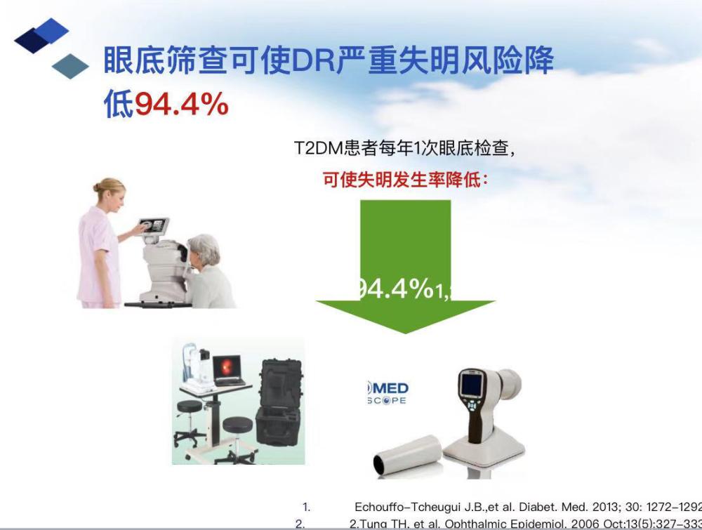 PPT内容精选(三):眼底筛查可使DR严重失明风险降低94.4%